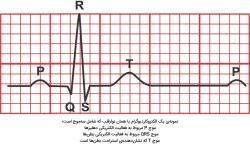 بیماریهای قلبی راههای پیشگیری و كنترل بیماریهای قلبی عروقی